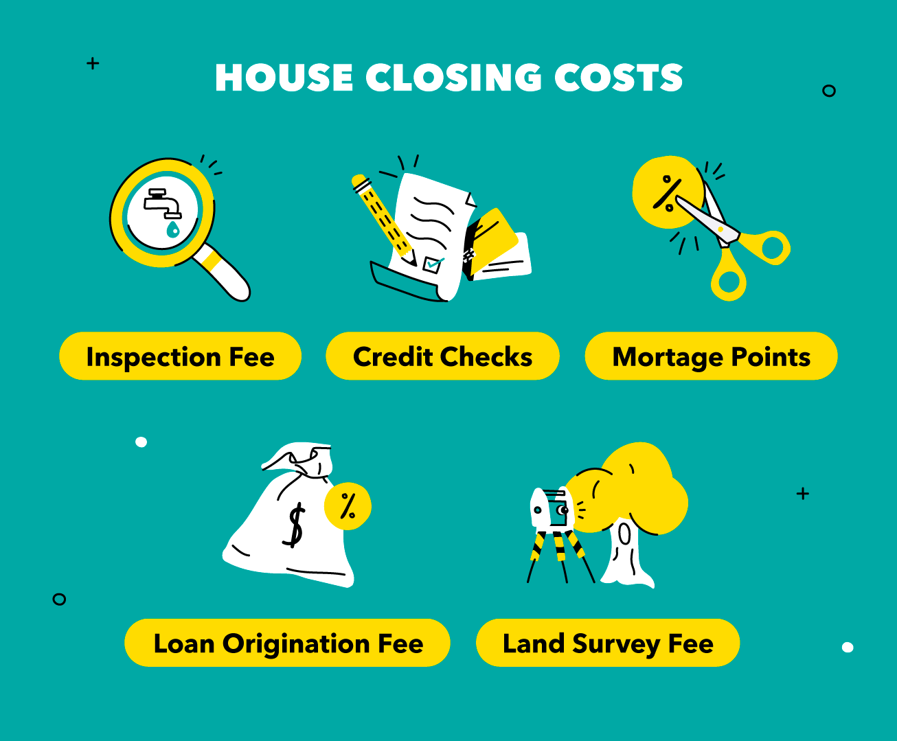What Are Closing Costs on a House?