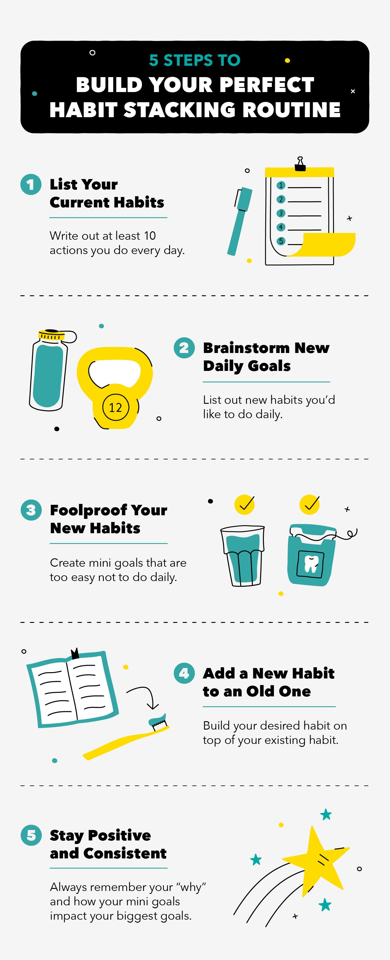 ¿Qué es la acumulación de hábitos?