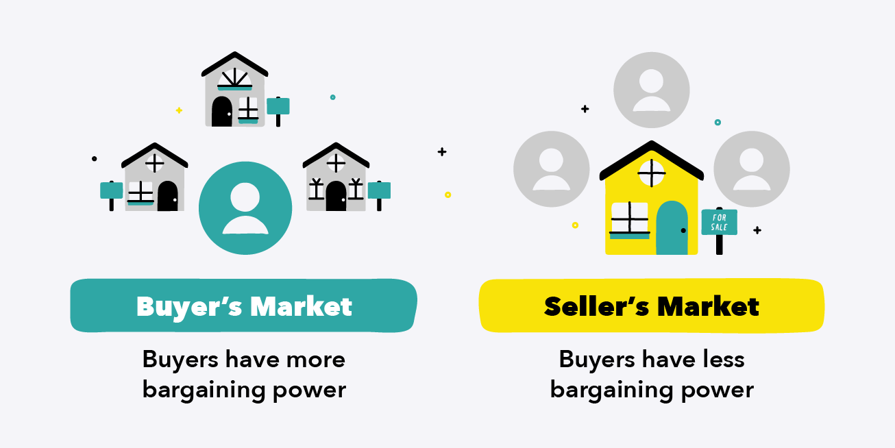buyer-vs-sellers-market