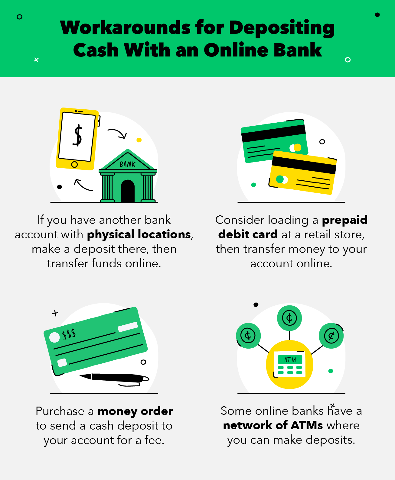 Workarounds for depositing cash with an online bank