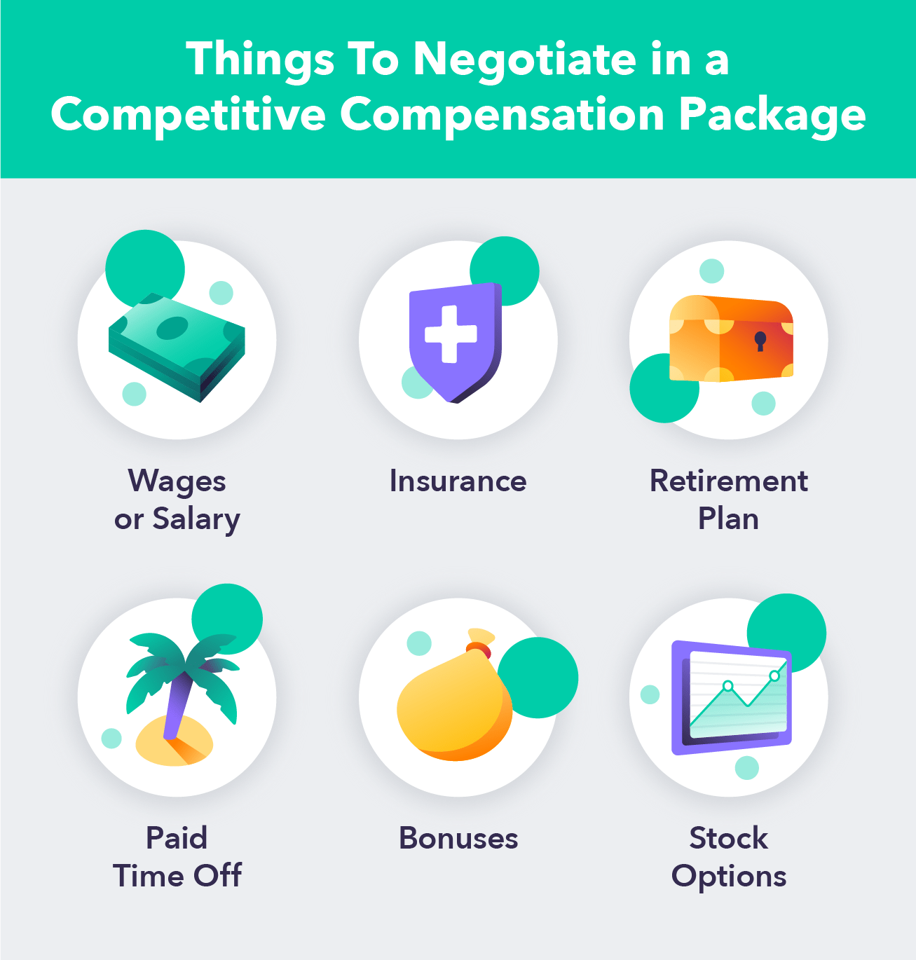 things-to-negotiate-in-a-competitive-compensation-package