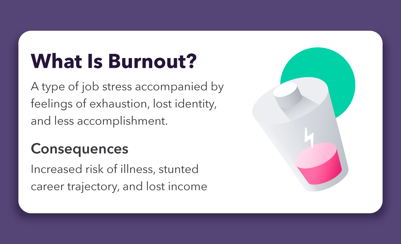 what-is-burnout