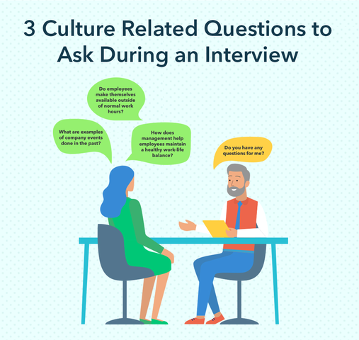 culture related questions to ask