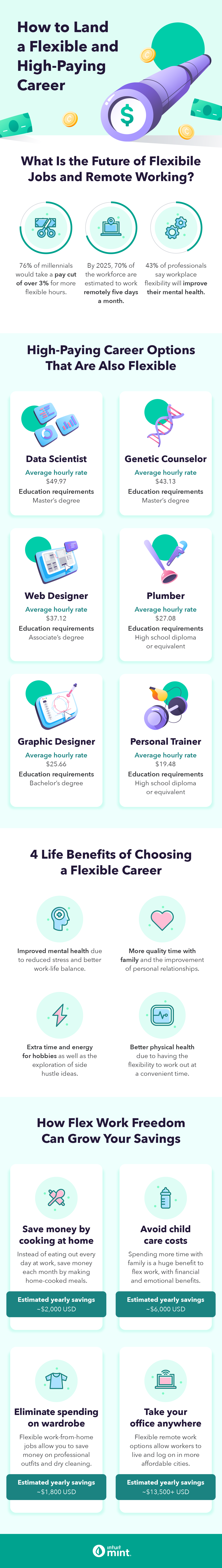 flexible-job-high-paying-career-V2