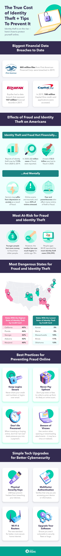 fraude-robo-de-identidad-consejos-de-seguridad-cibernética