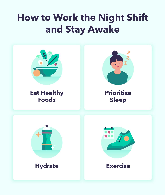 how-to-stay-awake