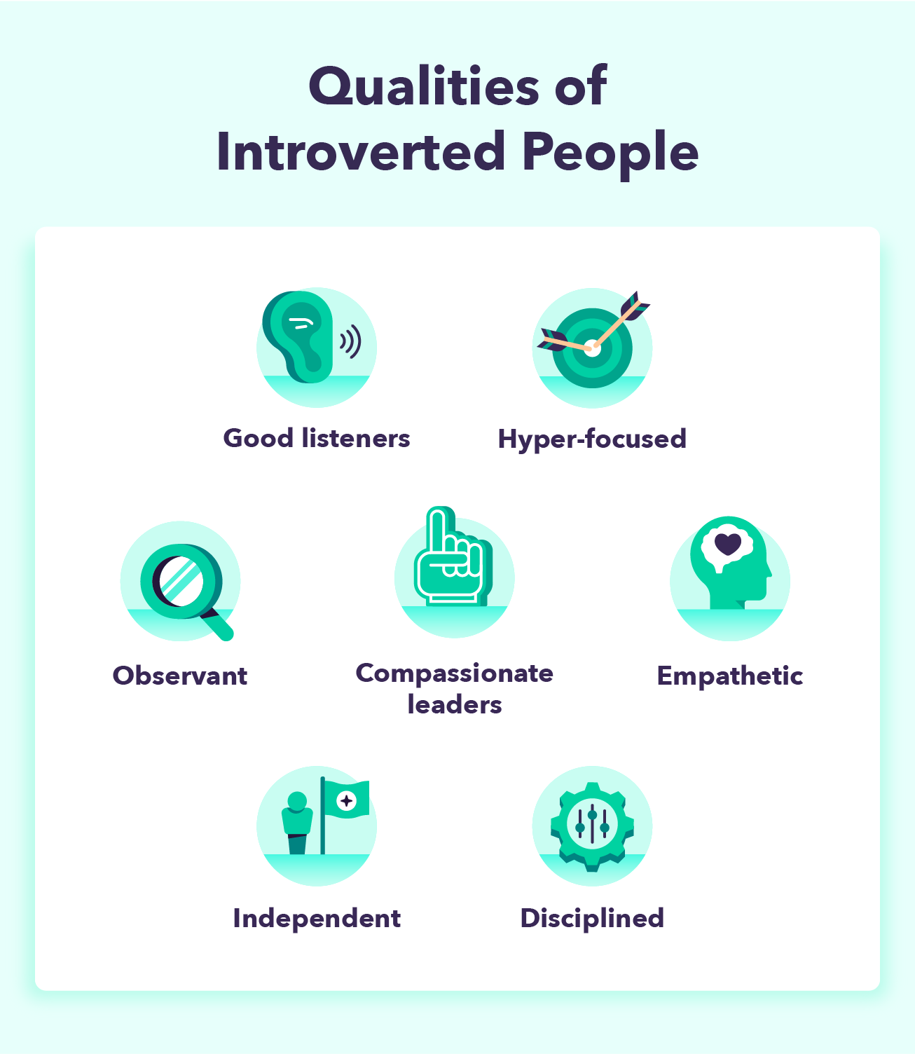 qualities of introverted people